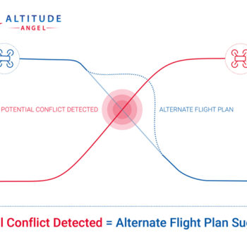 AltitudeAngel_CRS_TacticalConflictResolution_Version3