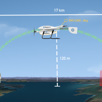 Skyports and Thales drone trial
